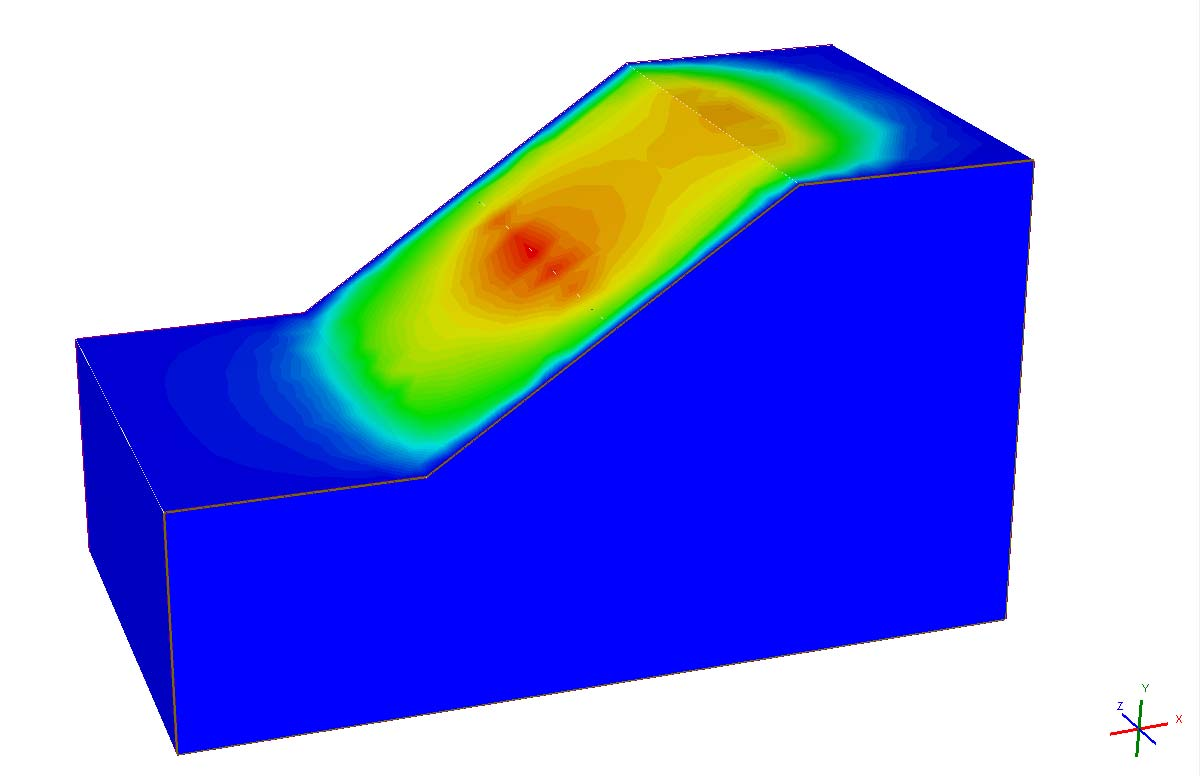Using Shear Strength Reduction Method for 2D and 3D Slope Stability