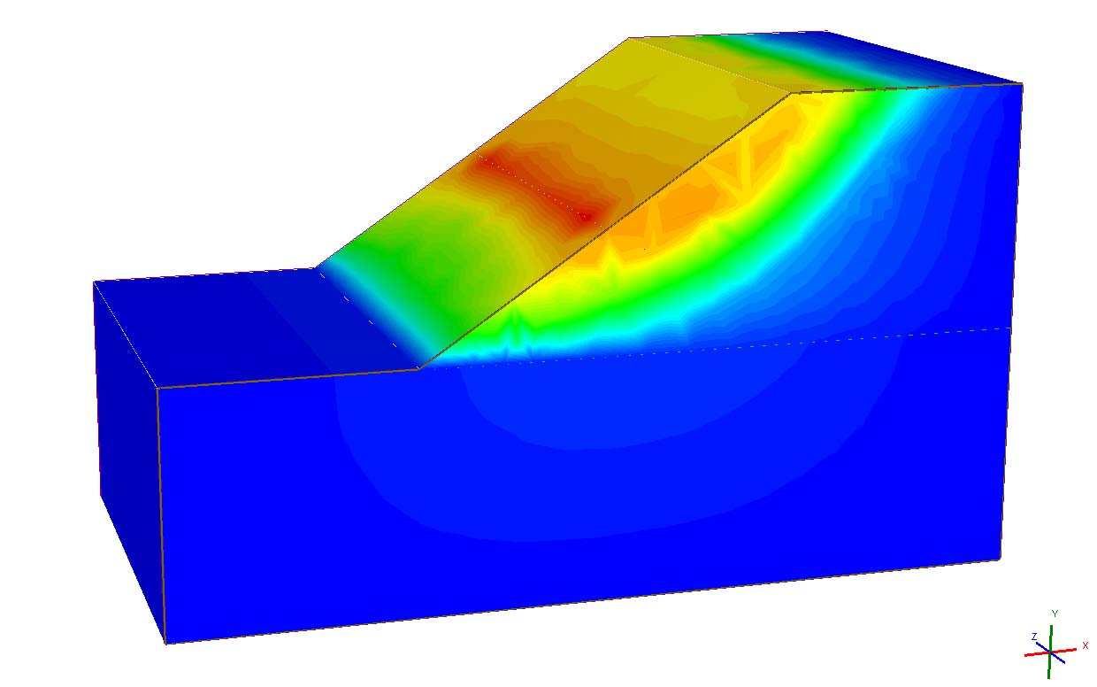 Using Shear Strength Reduction Method for 2D and 3D Slope