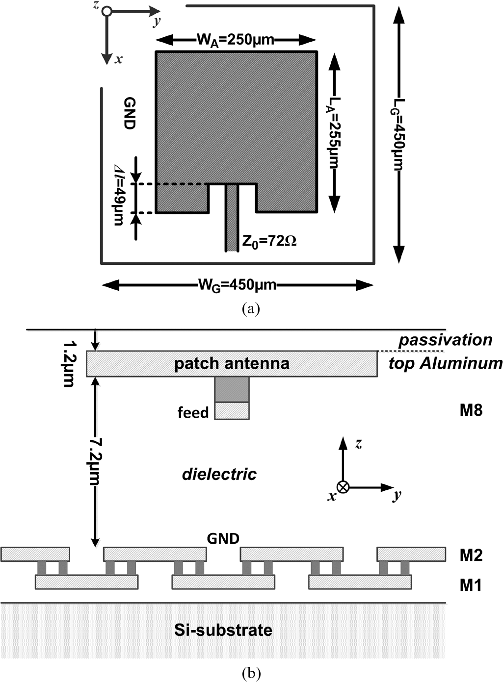 A 280 Ghz Schottky Diode Detector In 130 Nm Digital Cmos Pdf Figure 40 Millimeterwave Envelope Circuits 2604 Ieee Journal Of Solid State Vol 46 No 11