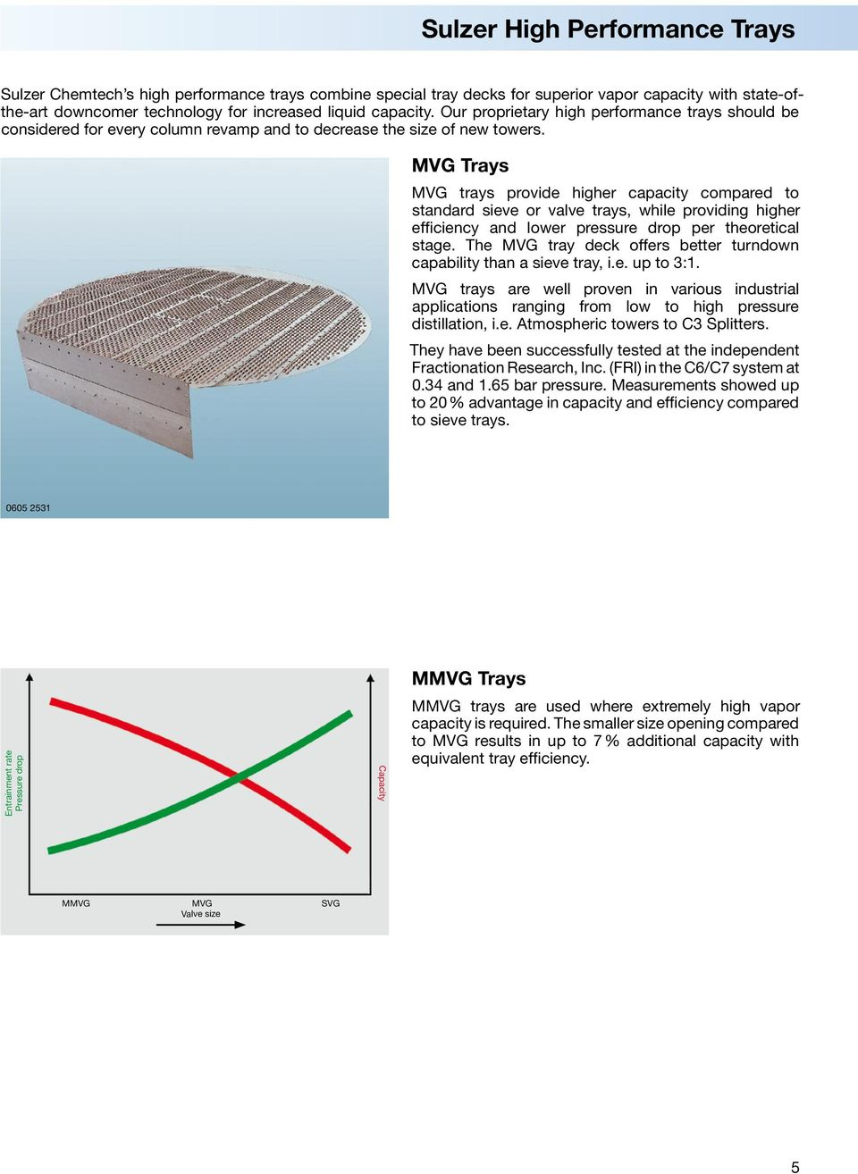 MVG Trays MVG trays provide higher capacity compared to standard sieve or valve  trays, while