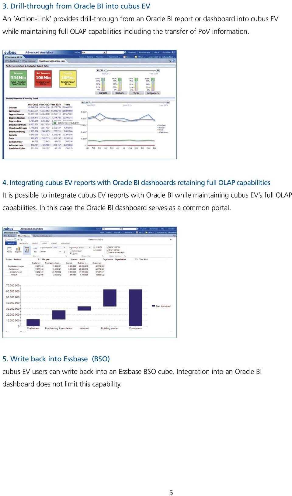 Itegratig cubus EV reports with Oracle BI dashboards retaiig full OLAP capabilities It is possible to itegrate cubus EV reports with Oracle BI while