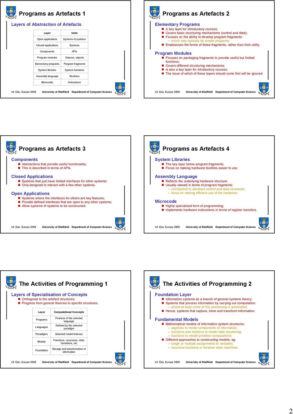 Structure of Presentation  The Role of Programming in