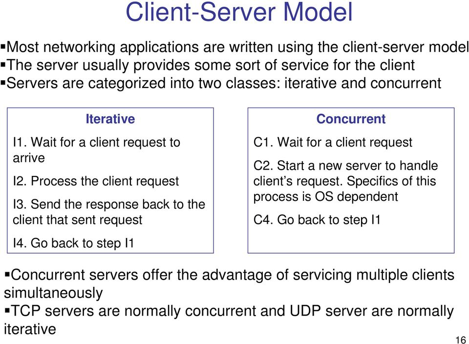 Send the response back to the client that sent request I4. Go back to step I1 Concurrent C1. Wait for a client request C2. Start a new server to handle client s request.