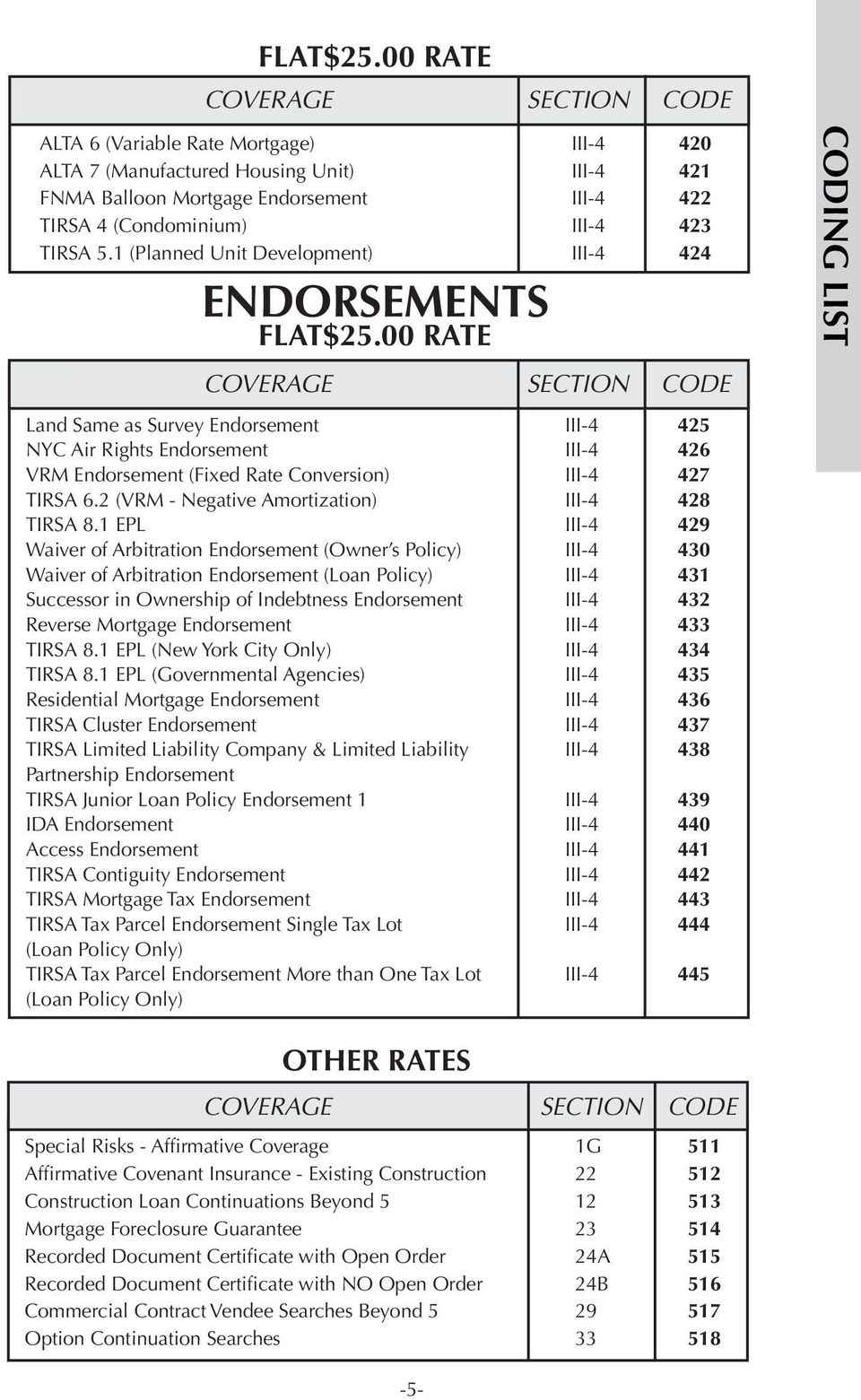 5.1 (Planned Unit Development) III-4 424 ENDORSEMENTS 00 RATE COVERAGE SECTION CODE Land Same as Survey Endorsement III-4 425 NYC Air Rights Endorsement III-4 426 VRM Endorsement (Fixed Rate