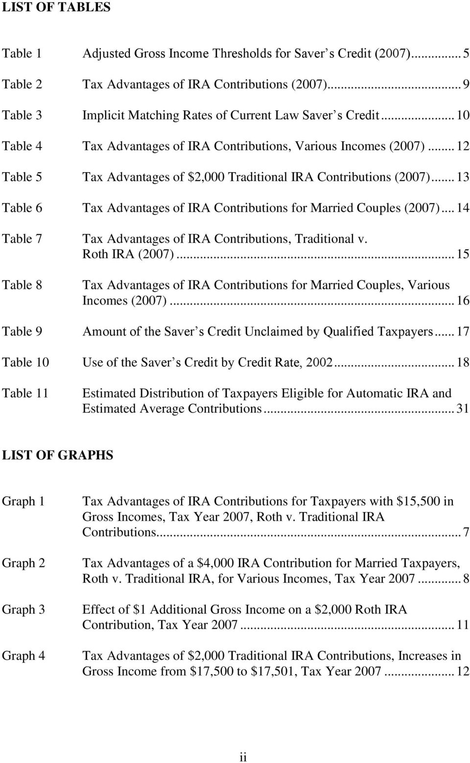 .. 12 Table 5 Tax Advantages of $2,000 Traditional IRA Contributions (2007)... 13 Table 6 Tax Advantages of IRA Contributions for Married Couples (2007).