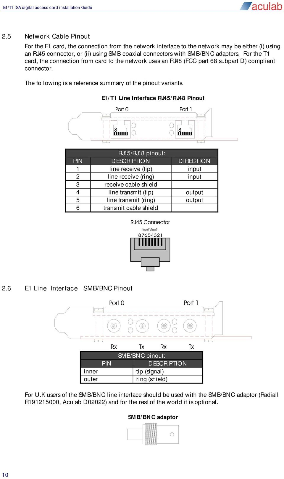 Rj48x Wiring Schematic Diagram Rj48 Best Library Cat 5 Cable Aculab E1 T1 Digital Network Access Isa