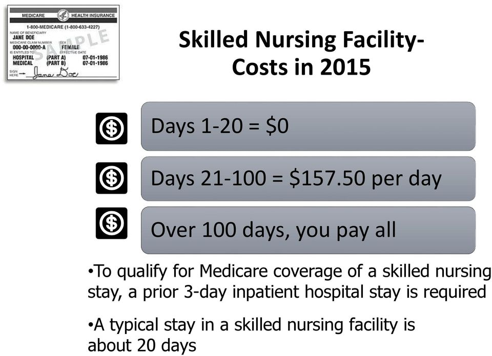 coverage of a skilled nursing stay, a prior 3-day inpatient hospital