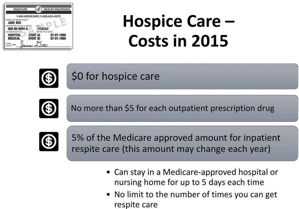 (this amount may change each year) Can stay in a Medicare-approved hospital or