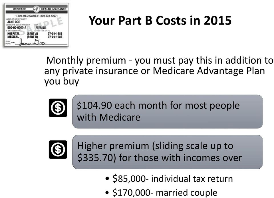 90 each month for most people with Medicare Higher premium (sliding scale up