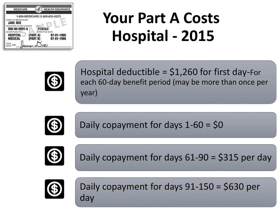 per year) Daily copayment for days 1-60 = $0 Daily copayment for