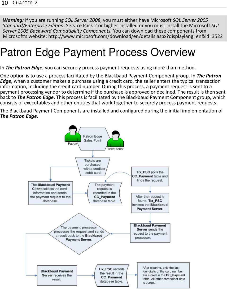 Payment Application Data Security Standards Implementation