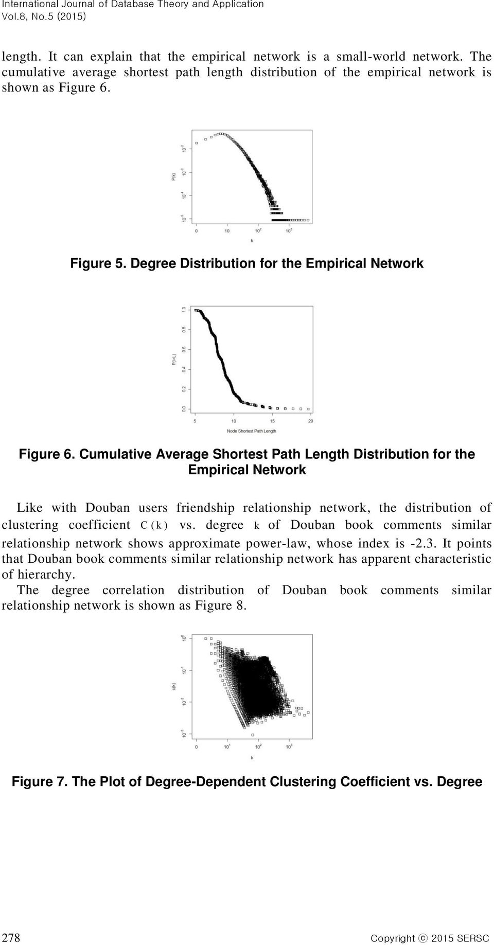 Cumulative Average Shortest Path Length Distribution for the Empirical Network Like with Douban users friendship relationship network, the distribution of clustering coefficient C ( k ) vs.