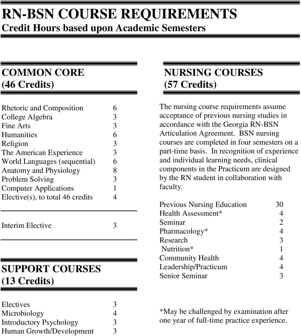 Introductory Psychology Human Growth/Development NURSING COURSES (57 Credits) The nursing course requirements assume acceptance of previous nursing studies in accordance with the Georgia RN-BSN