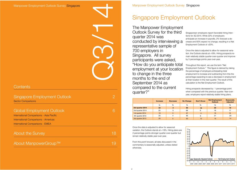 by interviewing a representative sample of 7 employers in Singapore.