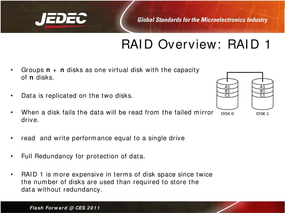 read and write performance equal to a single drive Full Redundancy for protection of data.
