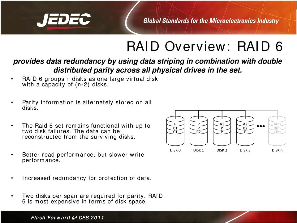set. Parity information is alternately stored on all disks. The Raid 6 set remains functional with up to two disk failures.