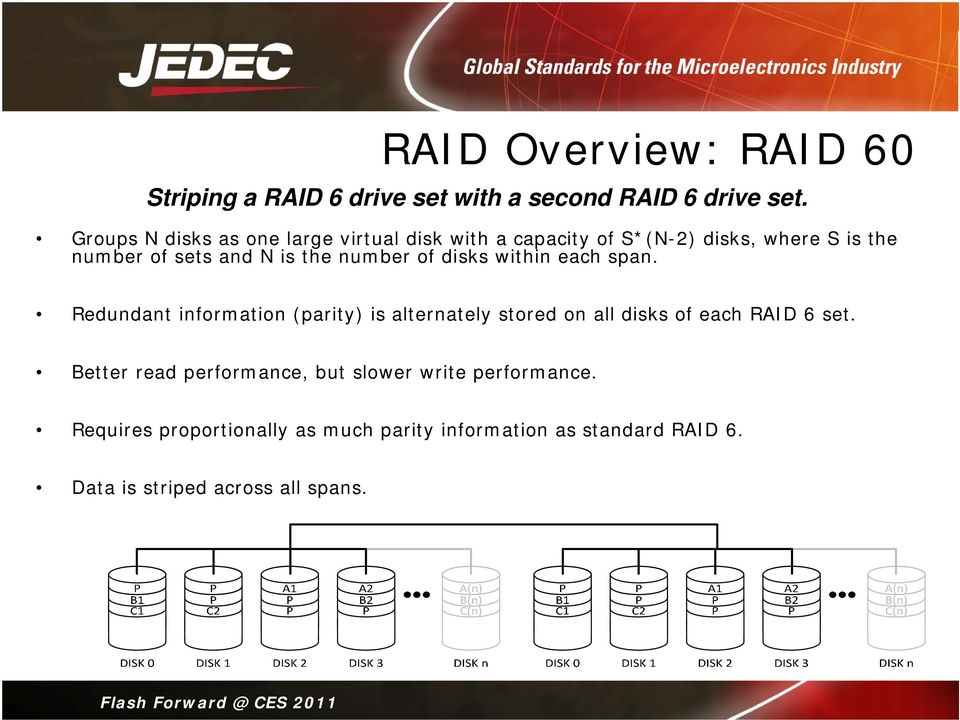number of disks within each span. Redundant information (parity) is alternately stored on all disks of each RAID 6 set.