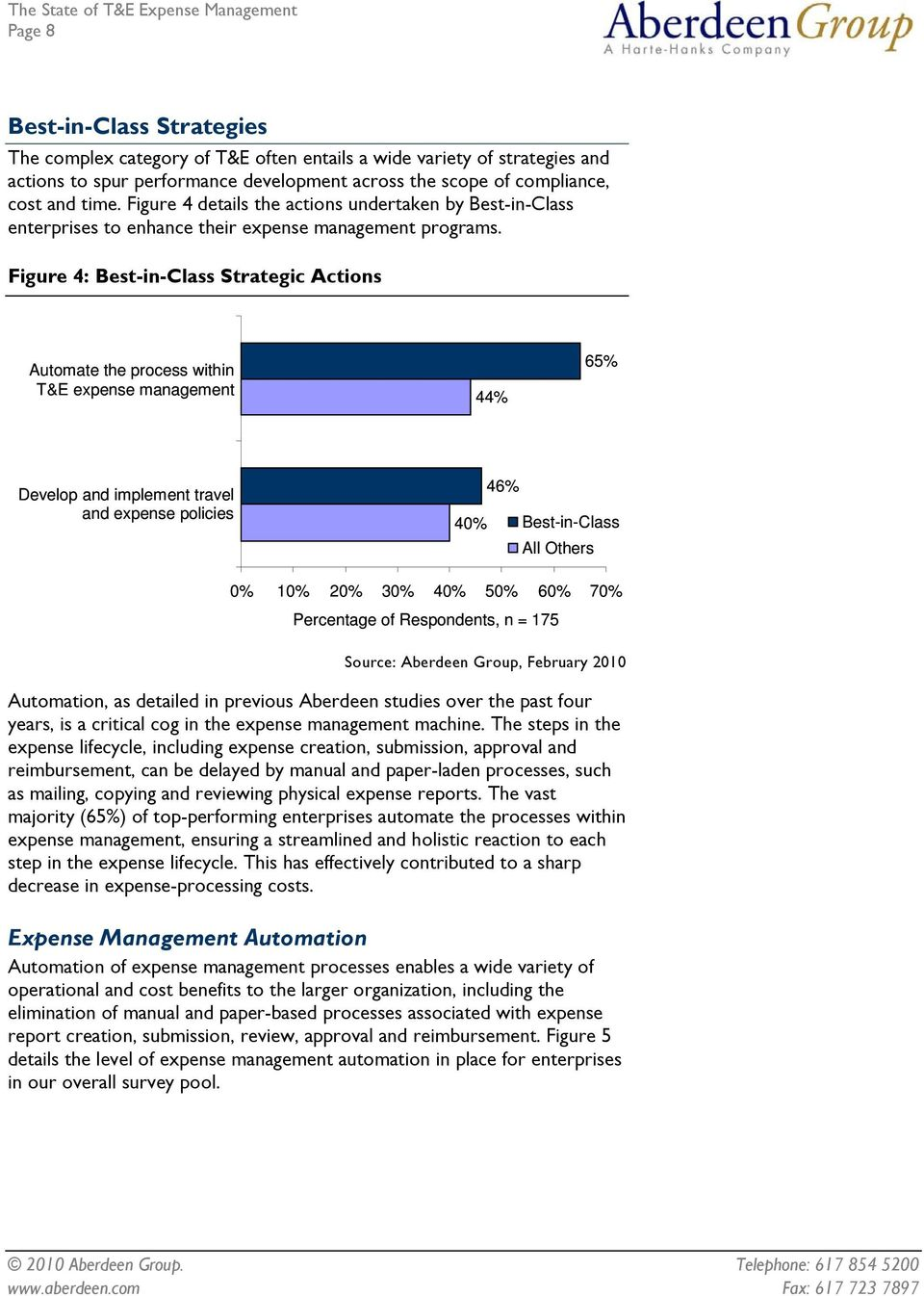 Figure 4: Best-in-Class Strategic Actions Automate the process within T&E expense management 44% 65% Develop and implement travel and expense policies 46% 40% Best-in-Class All Others 0% 10% 20% 30%