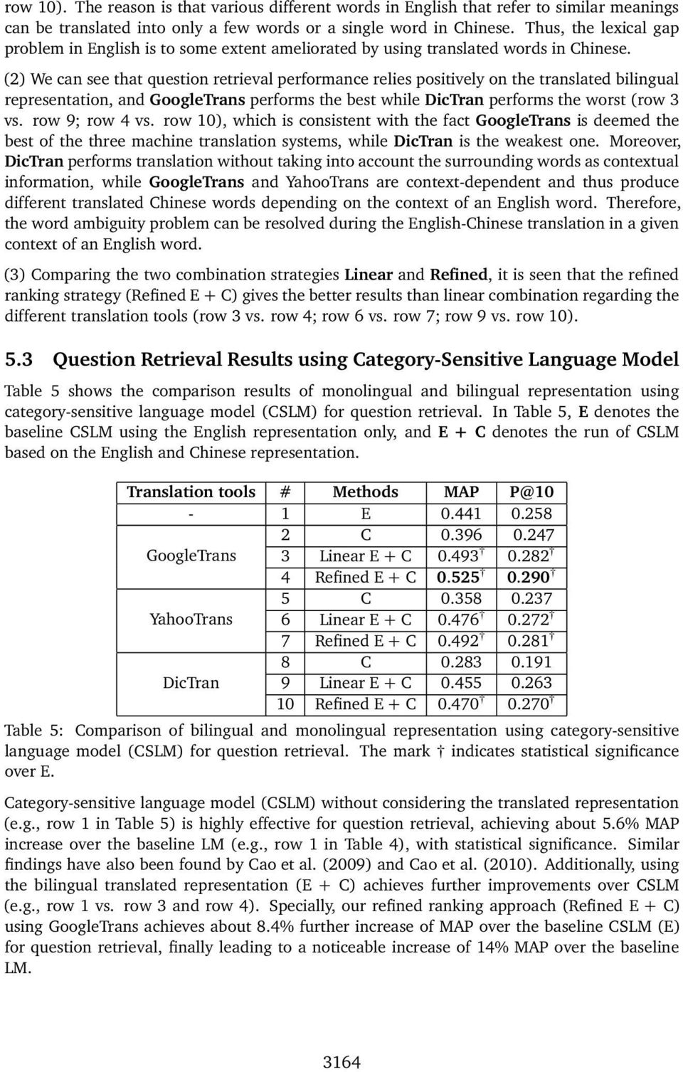 (2) We can see that question retrieval performance relies positively on the translated bilingual representation, and GoogleTrans performs the best while DicTran performs the worst (row 3 vs.