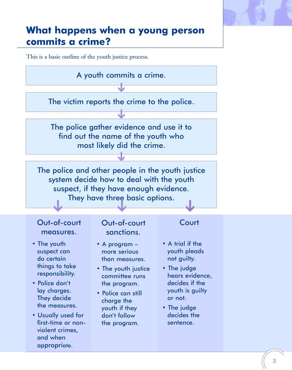 The police and other people in the youth justice system decide how to deal with the youth suspect, if they have enough evidence. They have three basic options. Out-of-court measures.