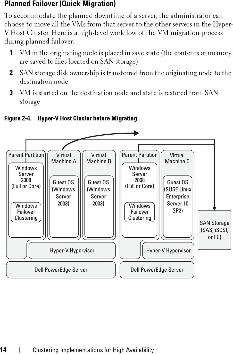 Here is a high-level workflow of the VM migration process during planned failover: 1 VM in the originating node is placed in save state (the contents of memory are saved