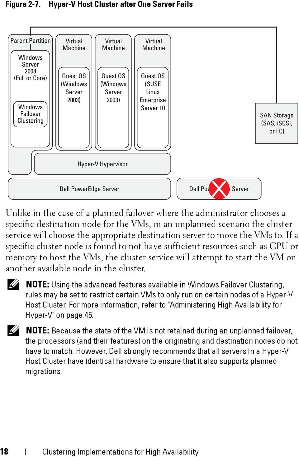 service will choose the appropriate destination server to move the VMs to.