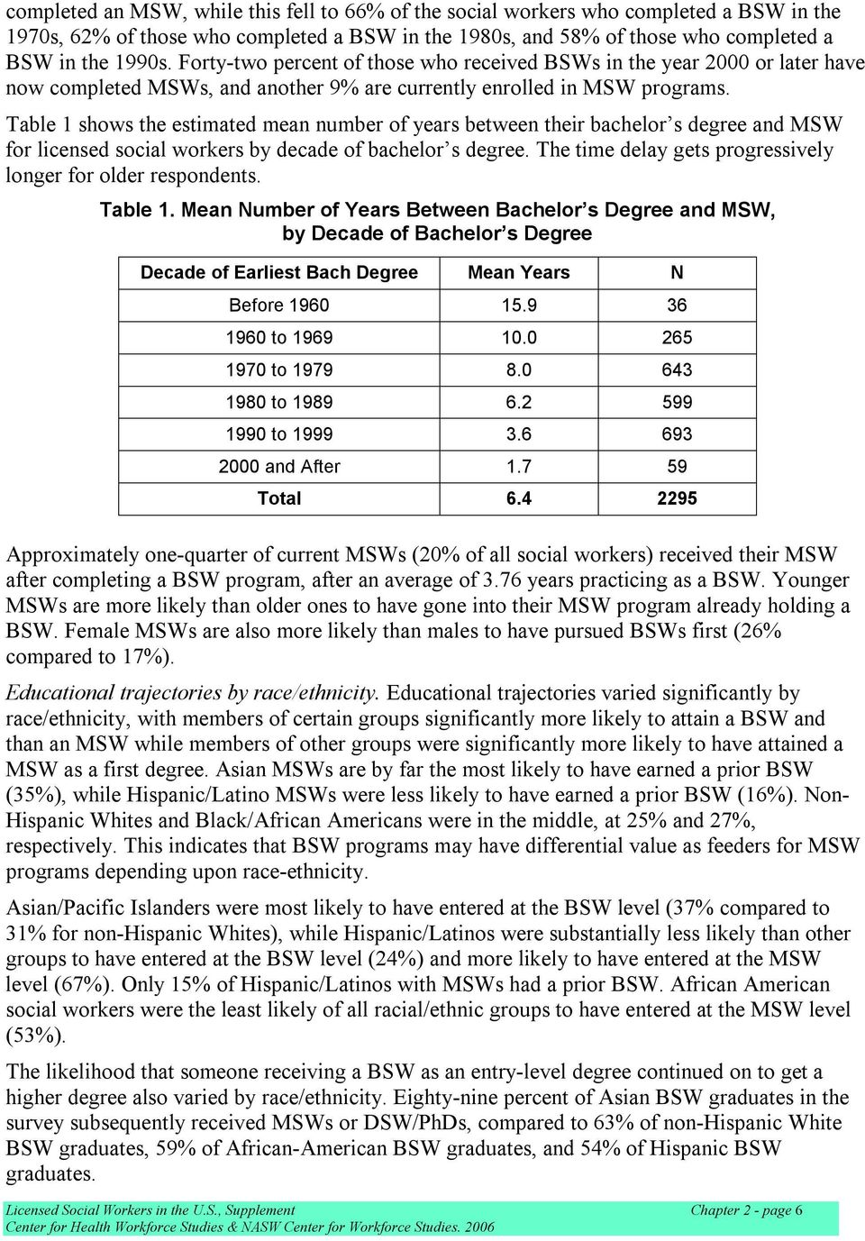 Table 1 shows the estimated mean number of years between their bachelor s degree and MSW for licensed social workers by decade of bachelor s degree.