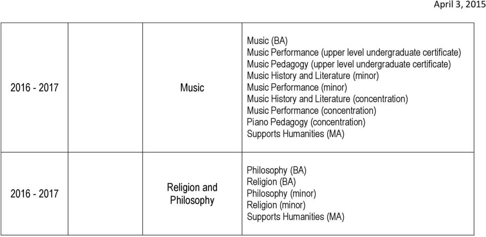 Music History and Literature (concentration) Music Performance (concentration) Piano Pedagogy