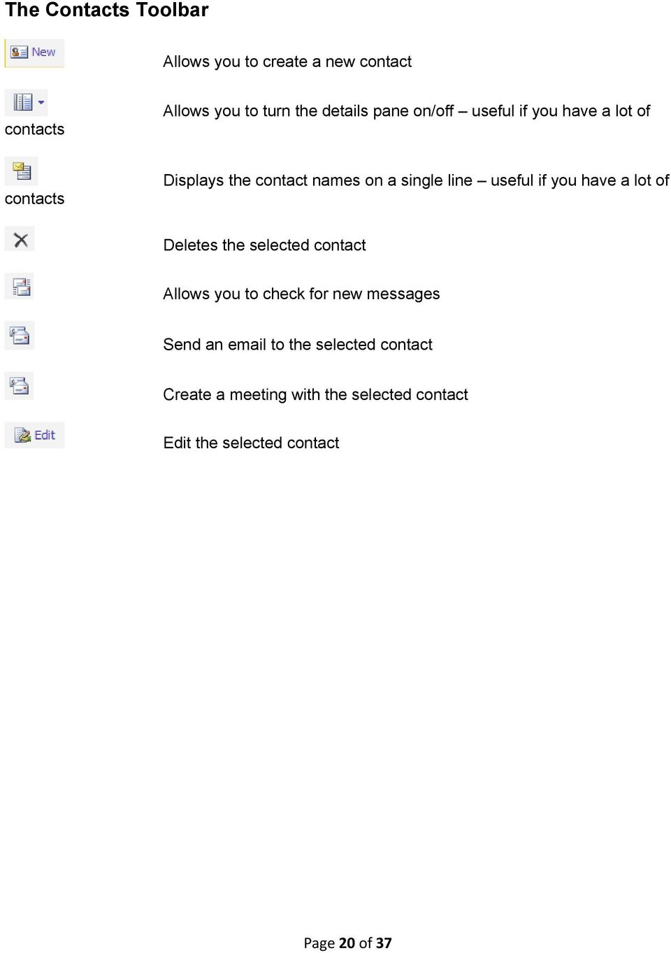 you have a lot of Deletes the selected contact Allows you to check for new messages Send an email to