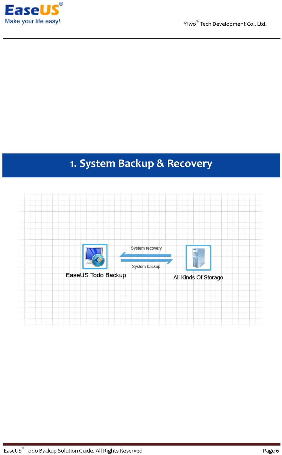 Backup Solution Guide.