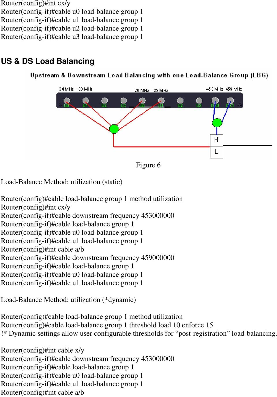 Cable Modem Load Balancing For Cisco Series Ubrs Pdf Board Iphone 6 Besides Tv Circuit Diagram Also Hfc Work On Routerconfigint A B Routerconfig If