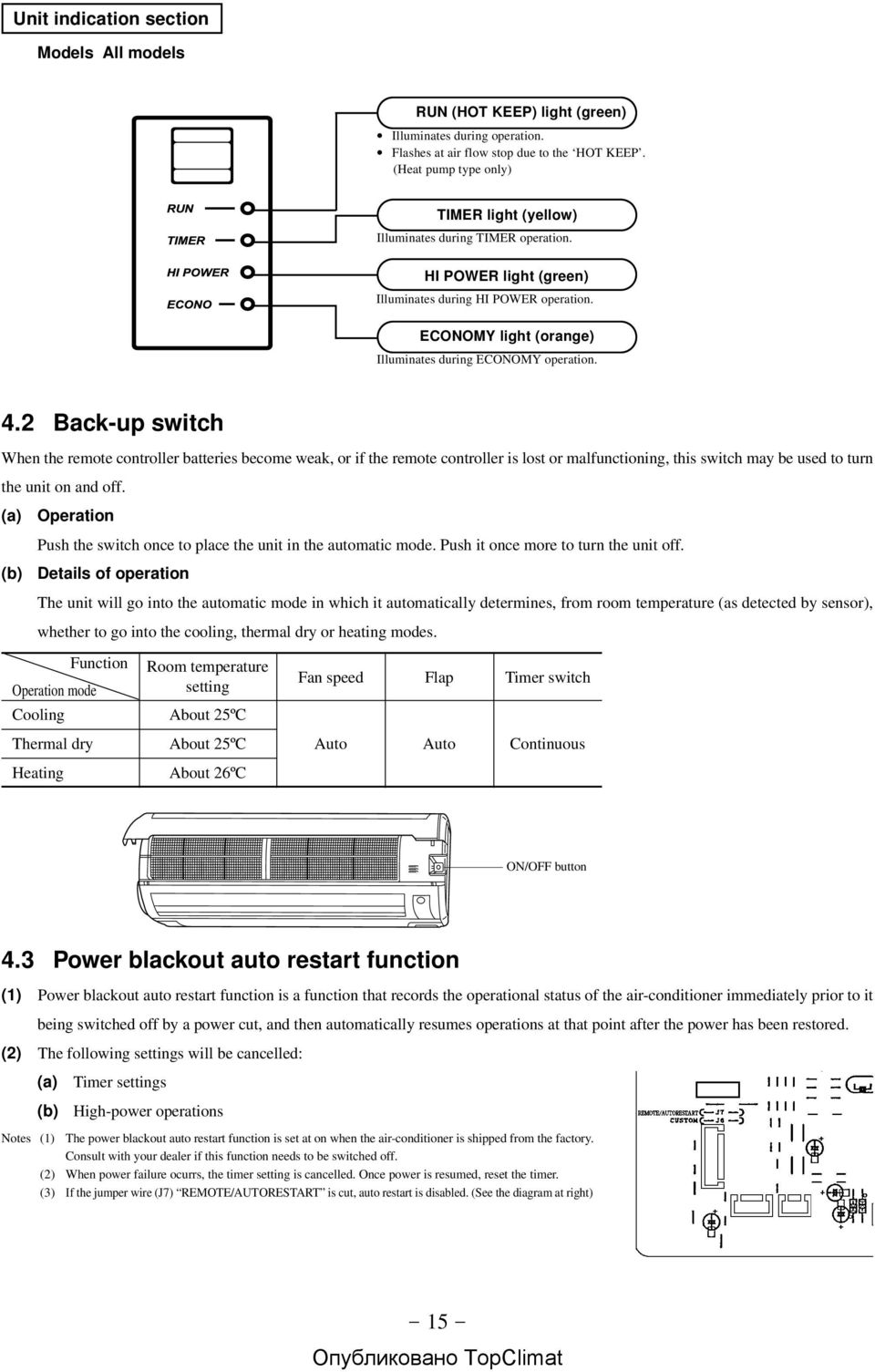 2 Back-up switch When the remote controller batteries become weak, or if the remote controller is lost or malfunctioning, this switch may be used to turn the unit on and off.