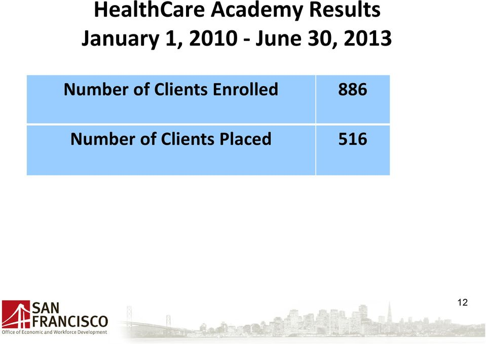 2013 Number of Clients
