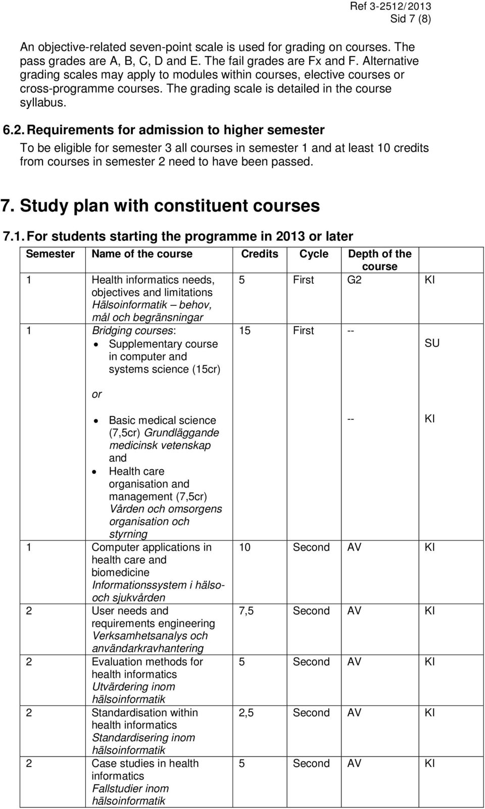 Requirements for admission to higher semester To be eligible for semester 3 all courses in semester 1 and at least 10 credits from courses in semester 2 need to have been passed. 7.
