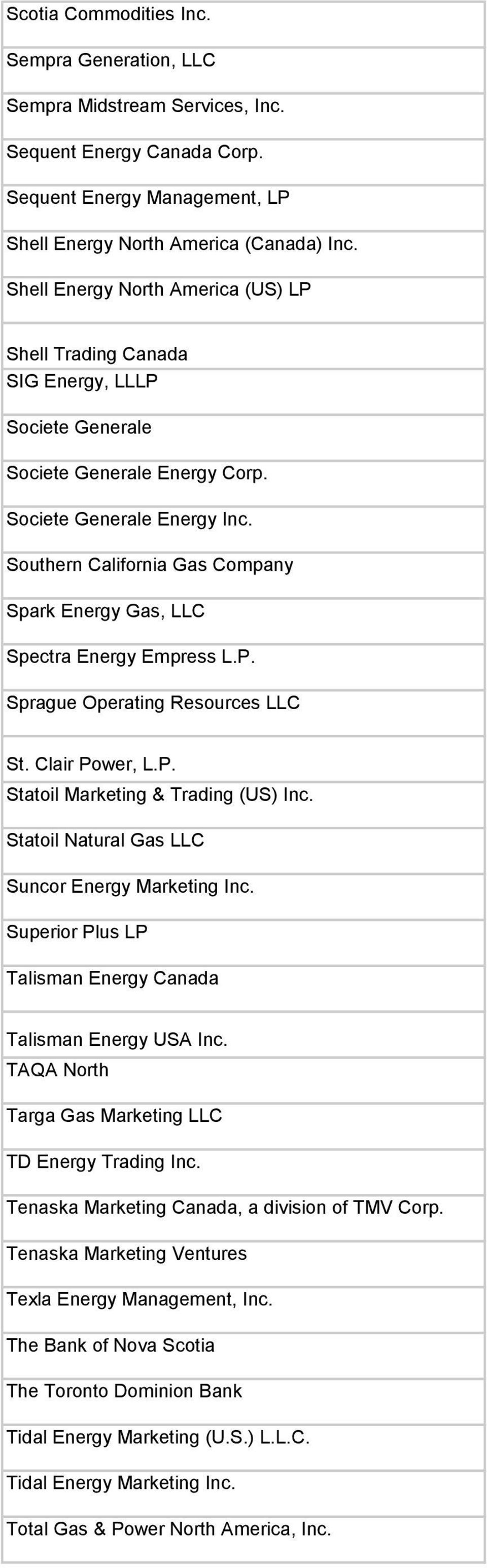 List of Contracting Parties AECO Gas Storage Partnership