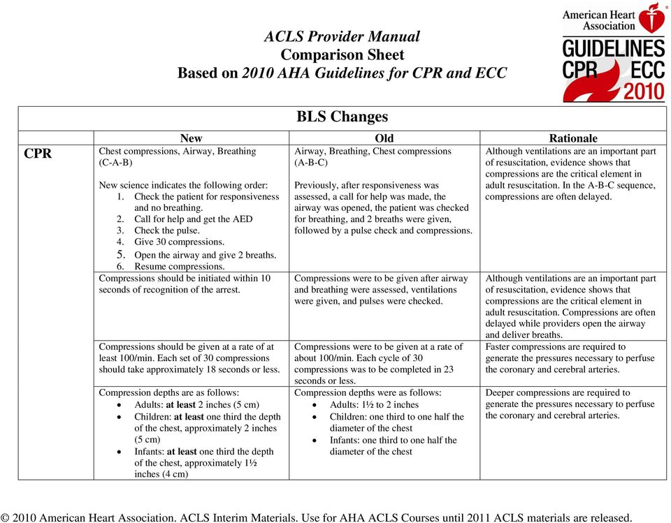 ACLS Provider Manual Comparison Sheet Based On 2010 AHA