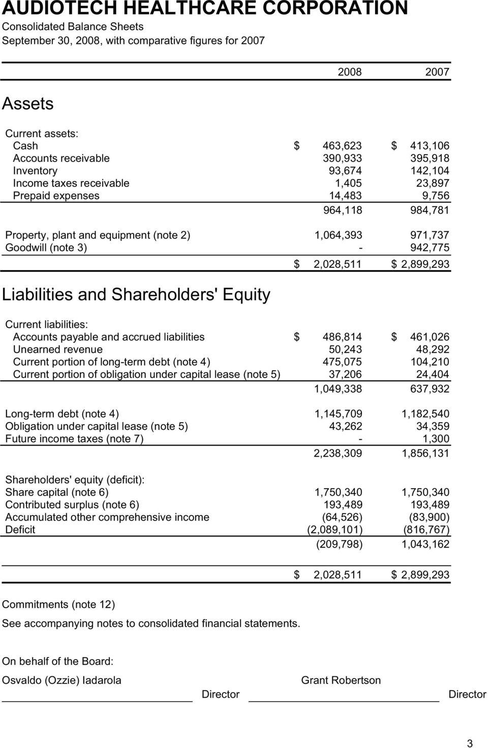 and Shareholders' Equity Current liabilities: Accounts payable and accrued liabilities $ 486,814 $ 461,026 Unearned revenue 50,243 48,292 Current portion of long-term debt (note 4) 475,075 104,210