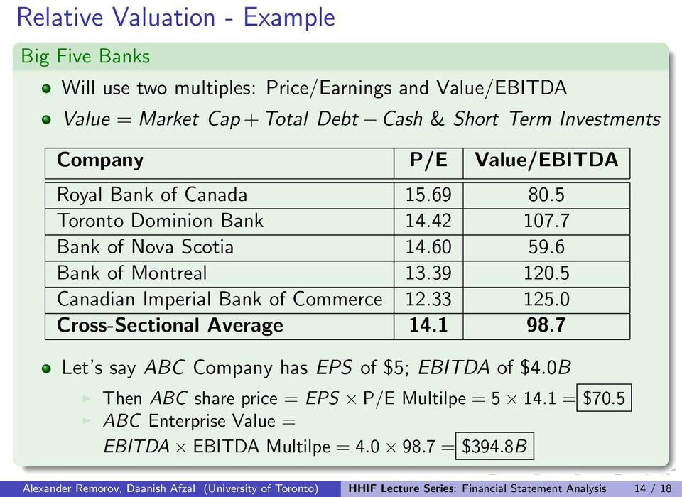 5 Canadian Imperial Bank of Commerce 12.33 125.0 Cross-Sectional Average 14.1 98.7 Let s say ABC Company has EPS of $5; EBITDA of $4.
