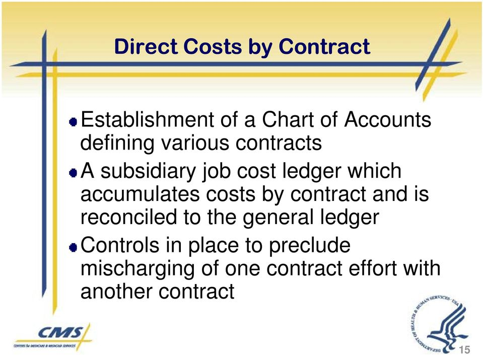 by contract and is reconciled to the general ledger Controls in place