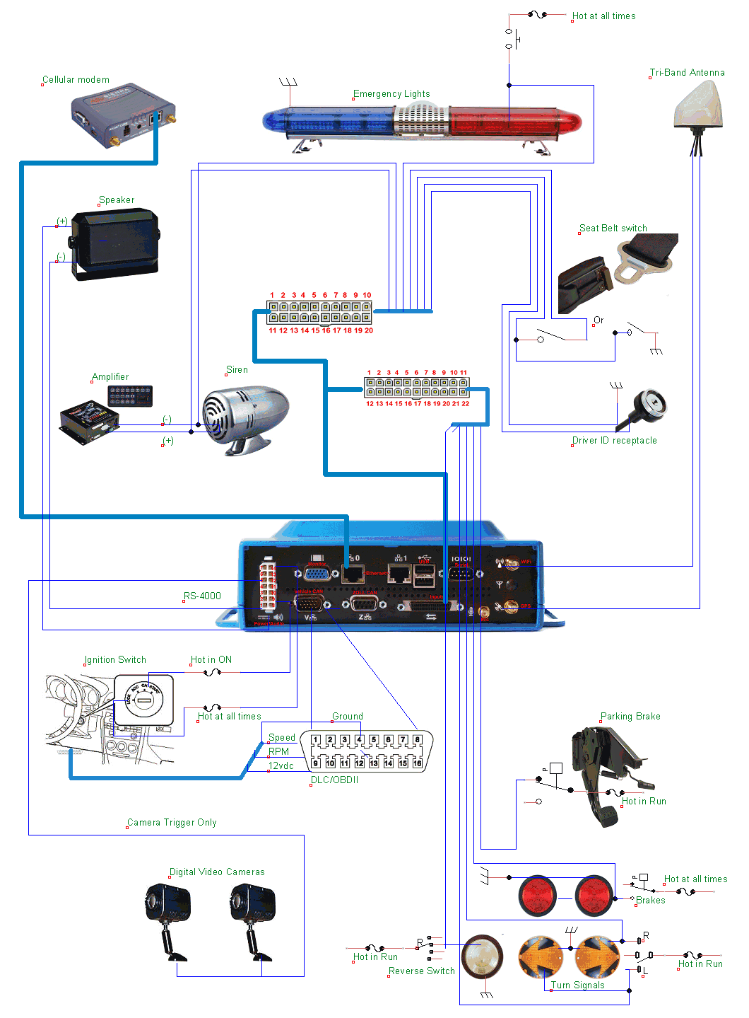 Digital Ally Wiring Diagram Trusted Schematics Electrical Diagrams Video Camera Road Safety Rs 4000 System Overview And Installation Version 4 13 Basic Schematic Connectivity