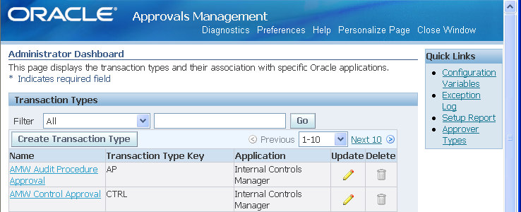 Oracle Approvals Management (AME) Case Studies for AP, PO
