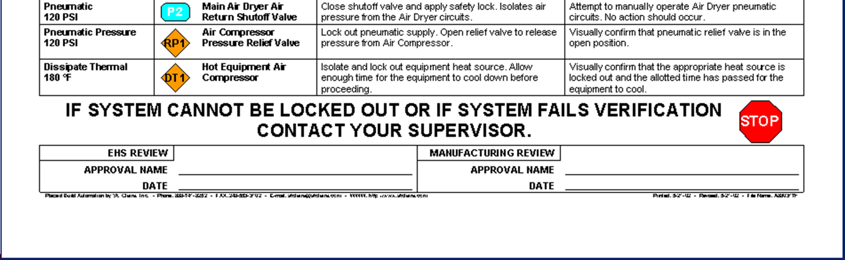 General Electric Company Master Lockout Tagout Loto Program