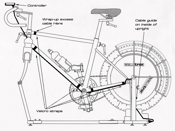 Bicycle Training Technology For World Class Performance Velotron
