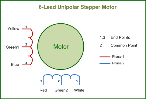 How to interface Stepper Motor with 8051 Microcontroller