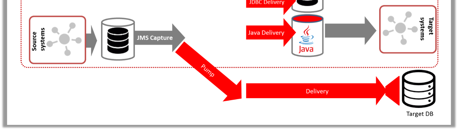 REPLICATION TO IBM NETEZZA WITH ORACLE GOLDENGATE - PDF