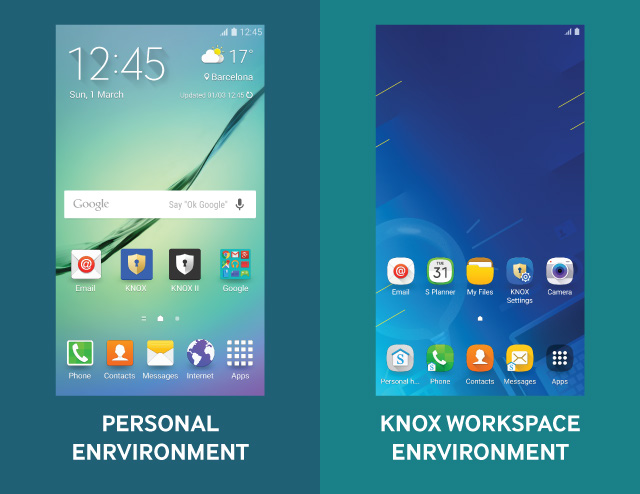 White Paper An Overview Of The Samsung Knox Tm Platform Pdf