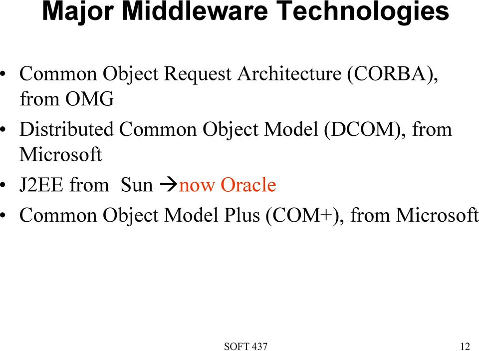 Object Model (DCOM), from Microsoft J2EE from Sun now