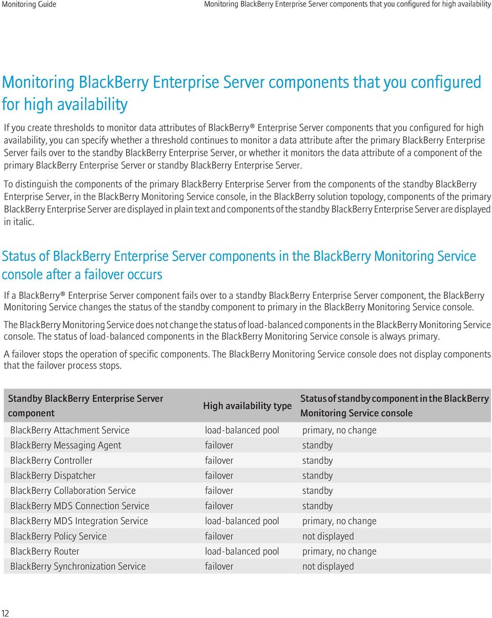 after the primary BlackBerry Enterprise Server fails over to the standby BlackBerry Enterprise Server, or whether it monitors the data attribute of a component of the primary BlackBerry Enterprise