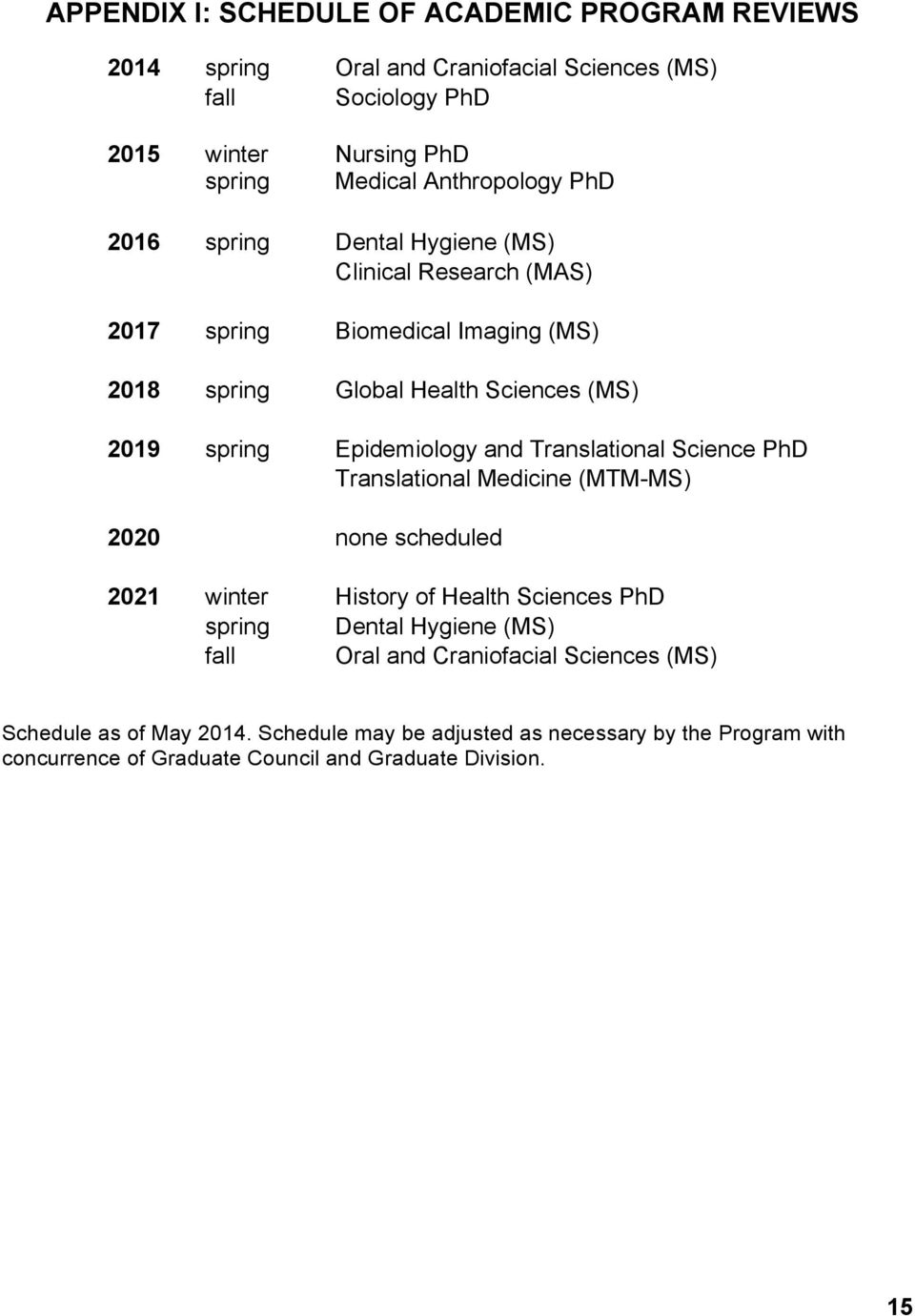 Epidemiology and Translational Science PhD Translational Medicine (MTM-MS) 2020 none scheduled 2021 winter History of Health Sciences PhD spring Dental Hygiene (MS)