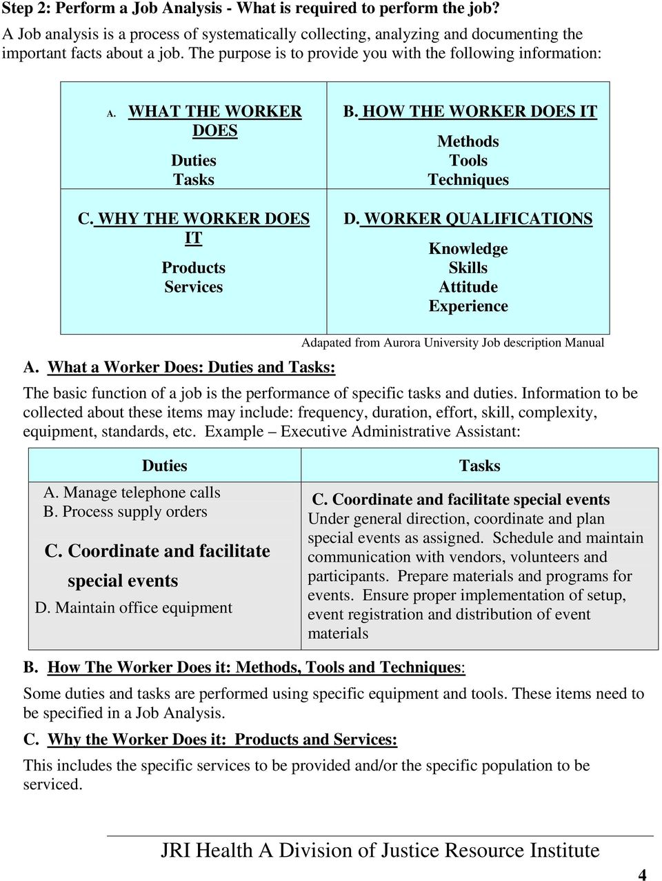 WORKER QUALIFICATIONS Knowledge Skills Attitude Experience Adapated from Aurora University Job description Manual A.
